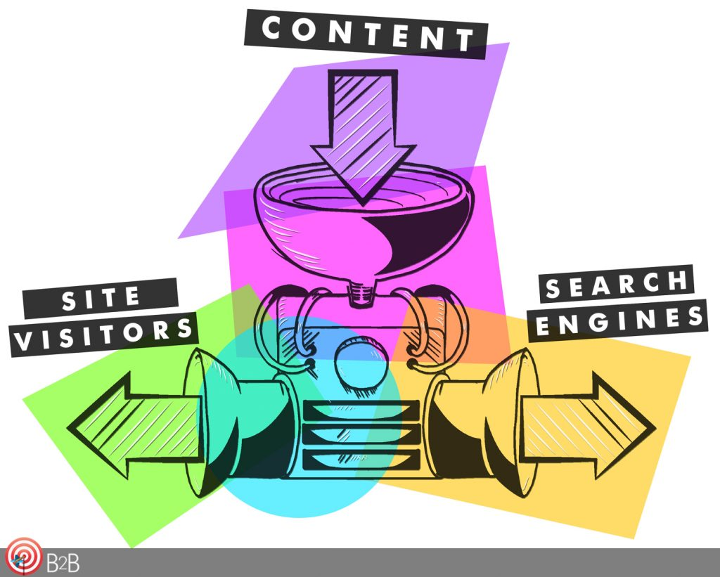 Web content tips for SEO and visitor optimization